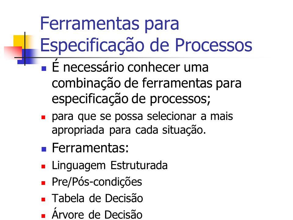 Ferramentas para Especificação de Processos