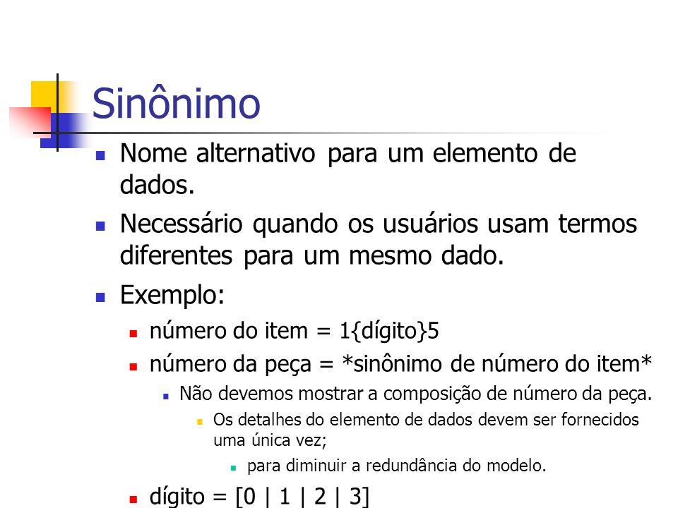 Sinônimo Nome alternativo para um elemento de dados.