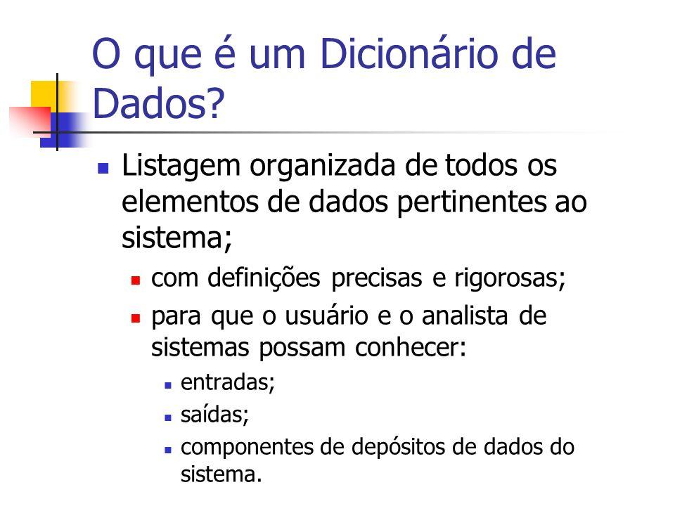 O que é um Dicionário de Dados