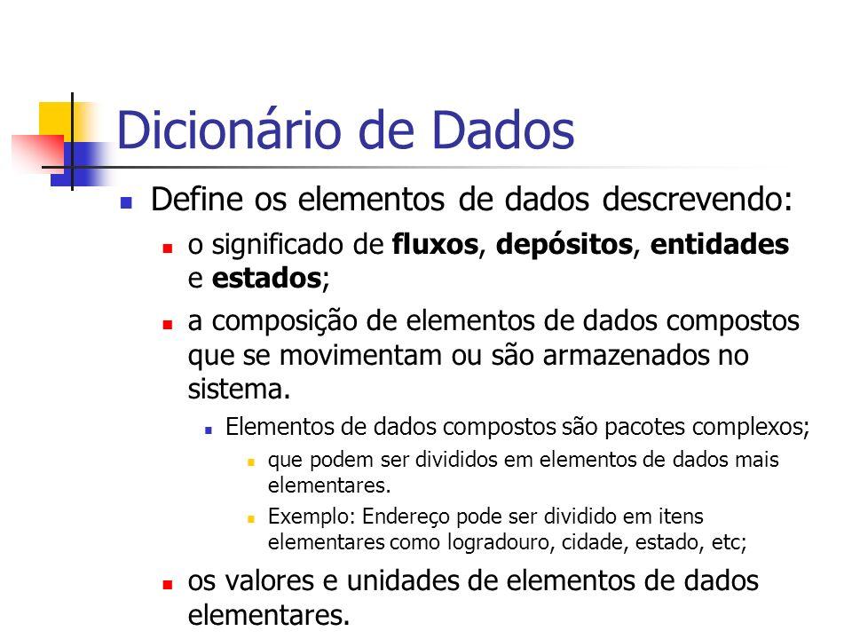 Dicionário de Dados Define os elementos de dados descrevendo:
