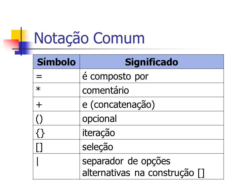 Notação Comum Símbolo Significado = é composto por * comentário +