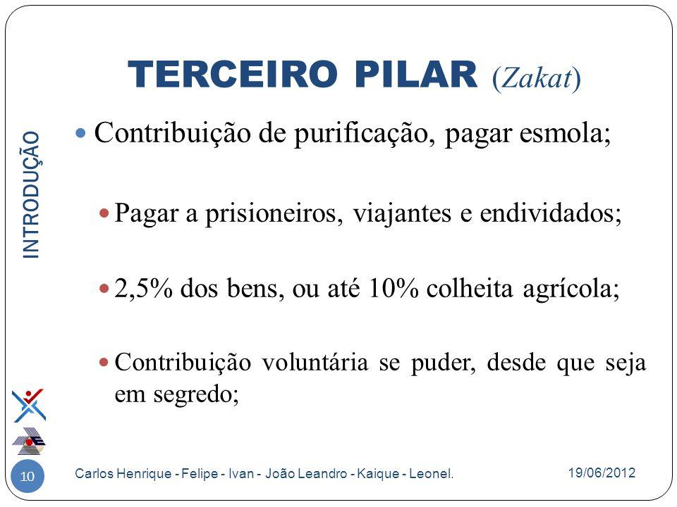 TERCEIRO PILAR (Zakat)