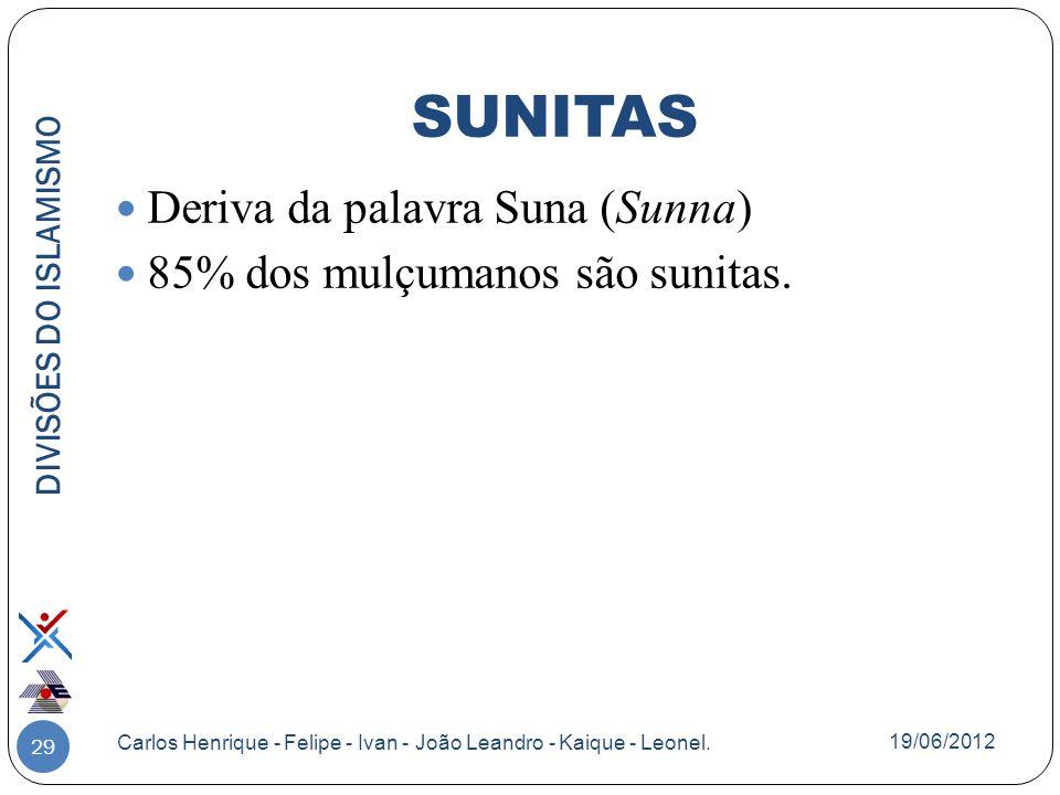 SUNITAS Deriva da palavra Suna (Sunna) 85% dos mulçumanos são sunitas.
