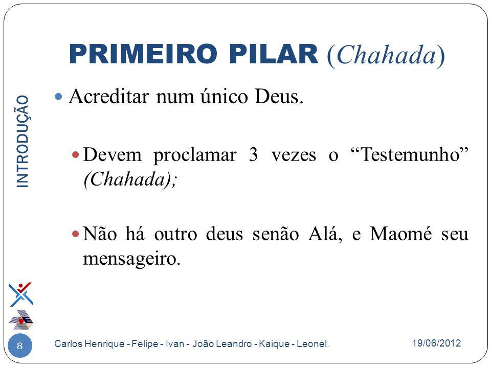 PRIMEIRO PILAR (Chahada)