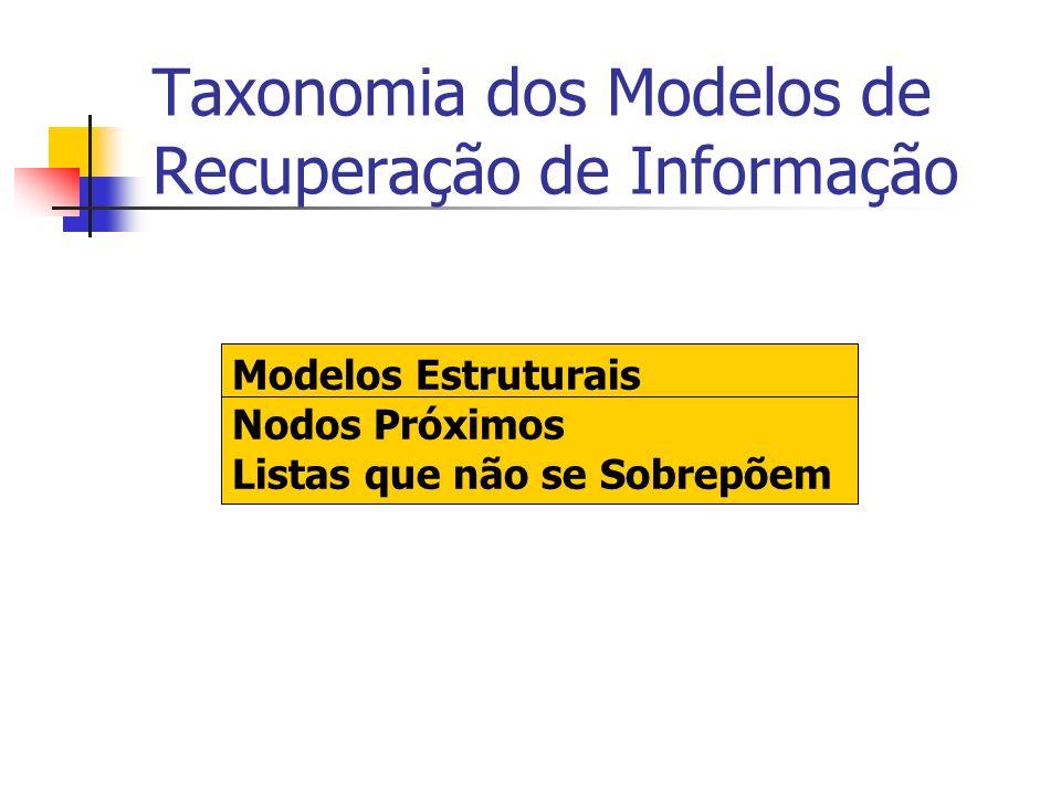 Taxonomia dos Modelos de Recuperação de Informação