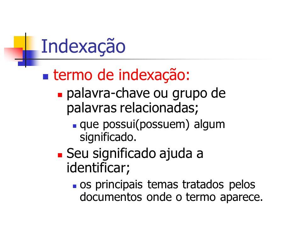Indexação termo de indexação: