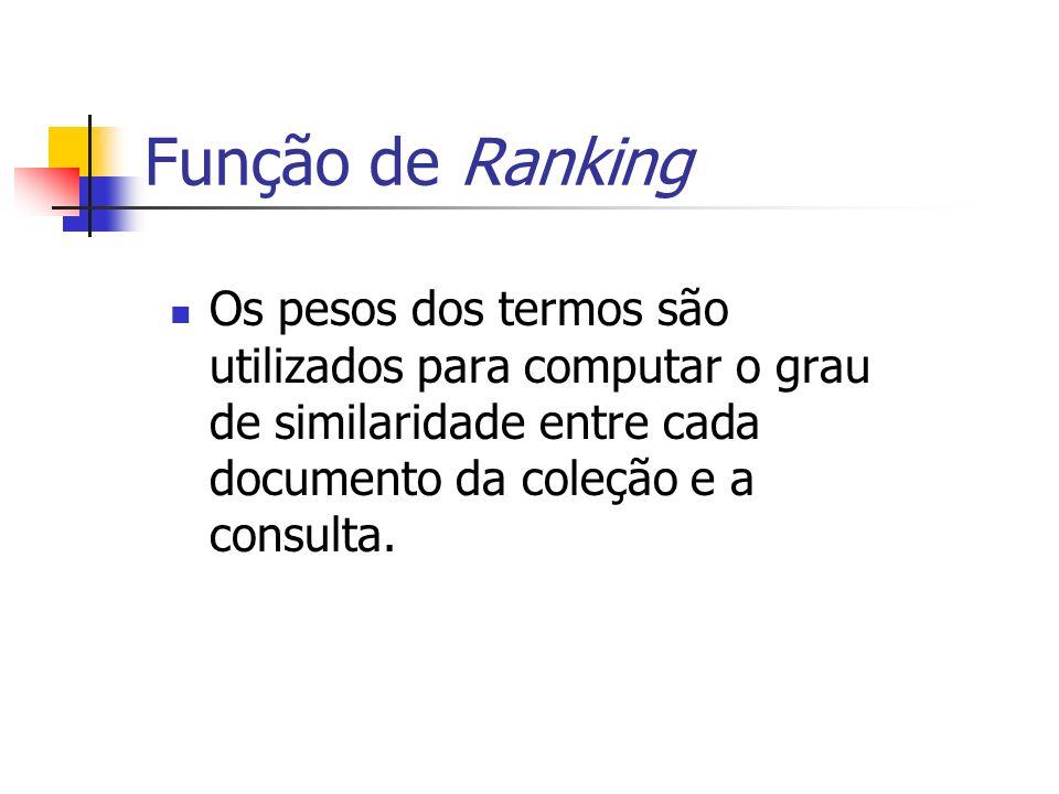 Função de Ranking Os pesos dos termos são utilizados para computar o grau de similaridade entre cada documento da coleção e a consulta.
