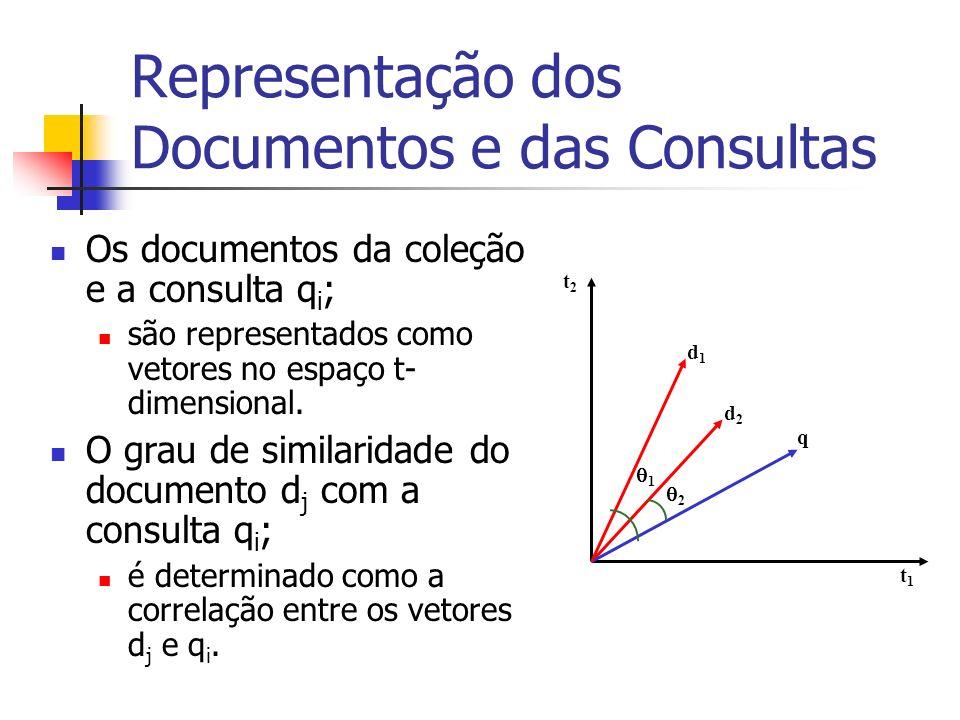 Representação dos Documentos e das Consultas