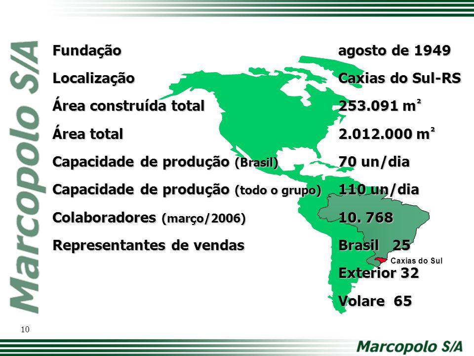Localização Caxias do Sul-RS Área construída total 253.091 m²
