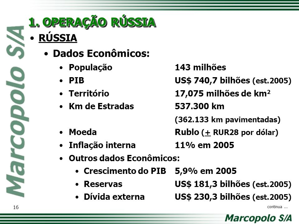 1. OPERAÇÃO RÚSSIA RÚSSIA Dados Econômicos: População 143 milhões