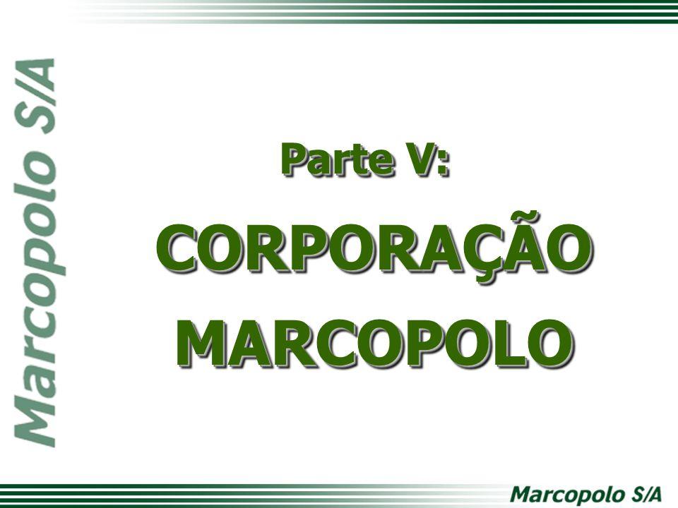 Parte V: CORPORAÇÃO MARCOPOLO