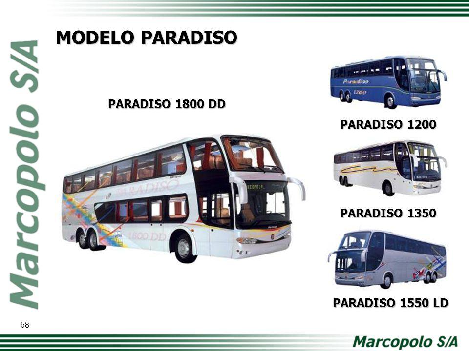 MODELO PARADISO PARADISO 1800 DD PARADISO 1200 PARADISO 1350