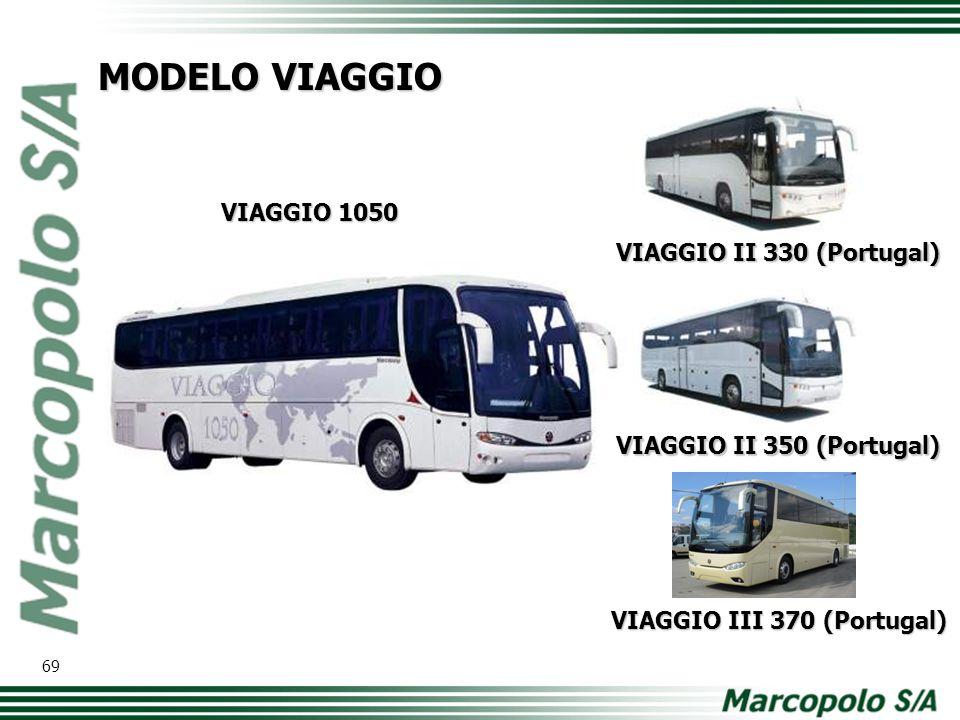 VIAGGIO III 370 (Portugal)