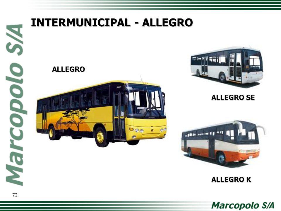 INTERMUNICIPAL - ALLEGRO