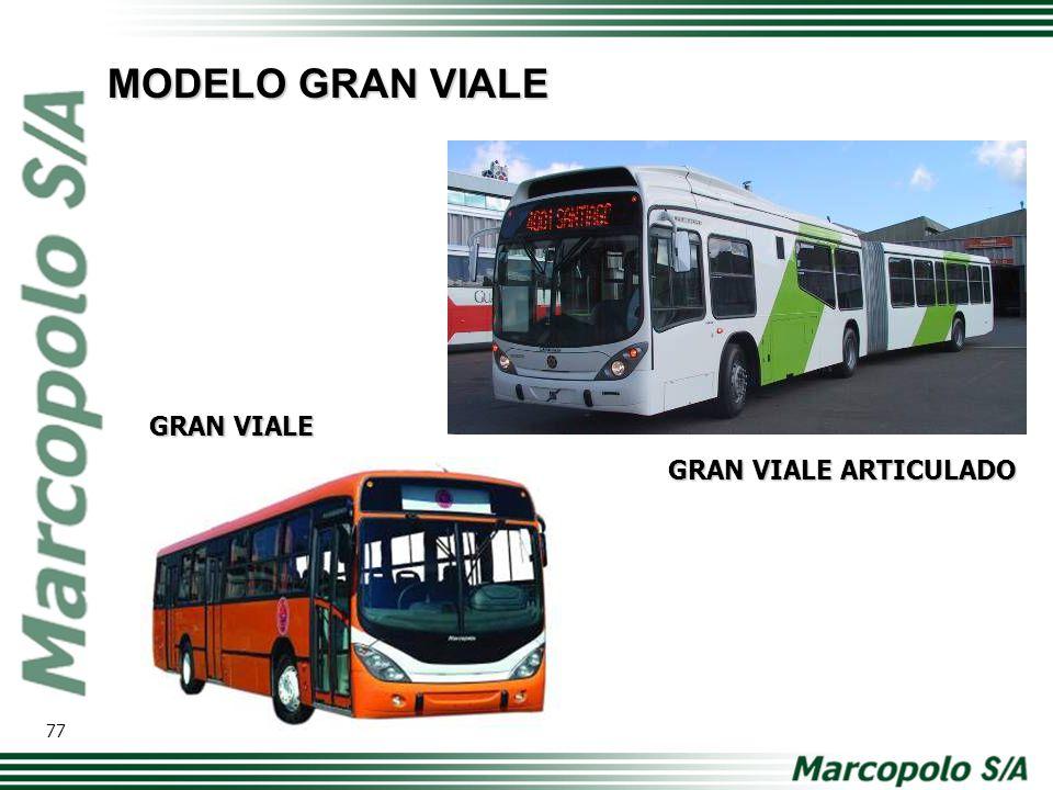MODELO GRAN VIALE GRAN VIALE GRAN VIALE ARTICULADO 77