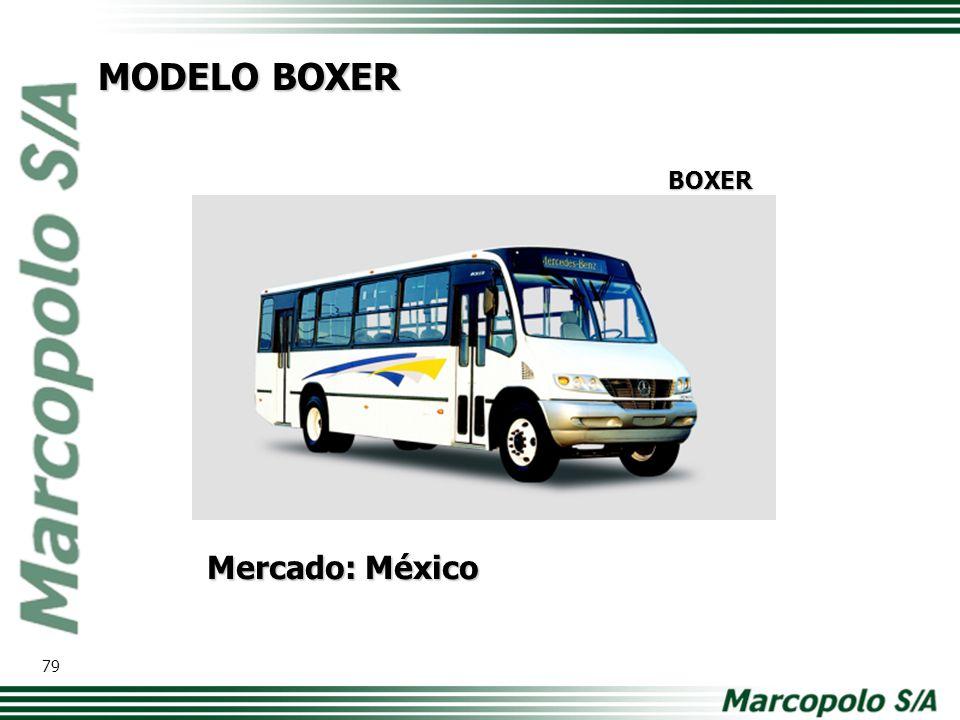 MODELO BOXER BOXER Mercado: México 79