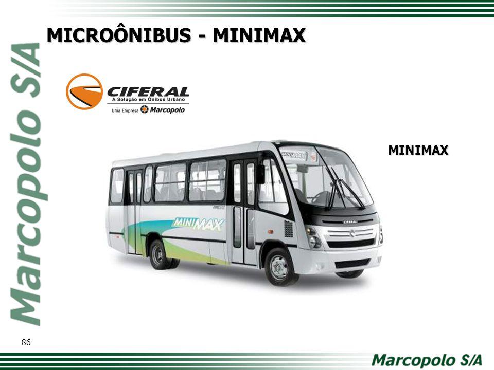 MICROÔNIBUS - MINIMAX MINIMAX 86
