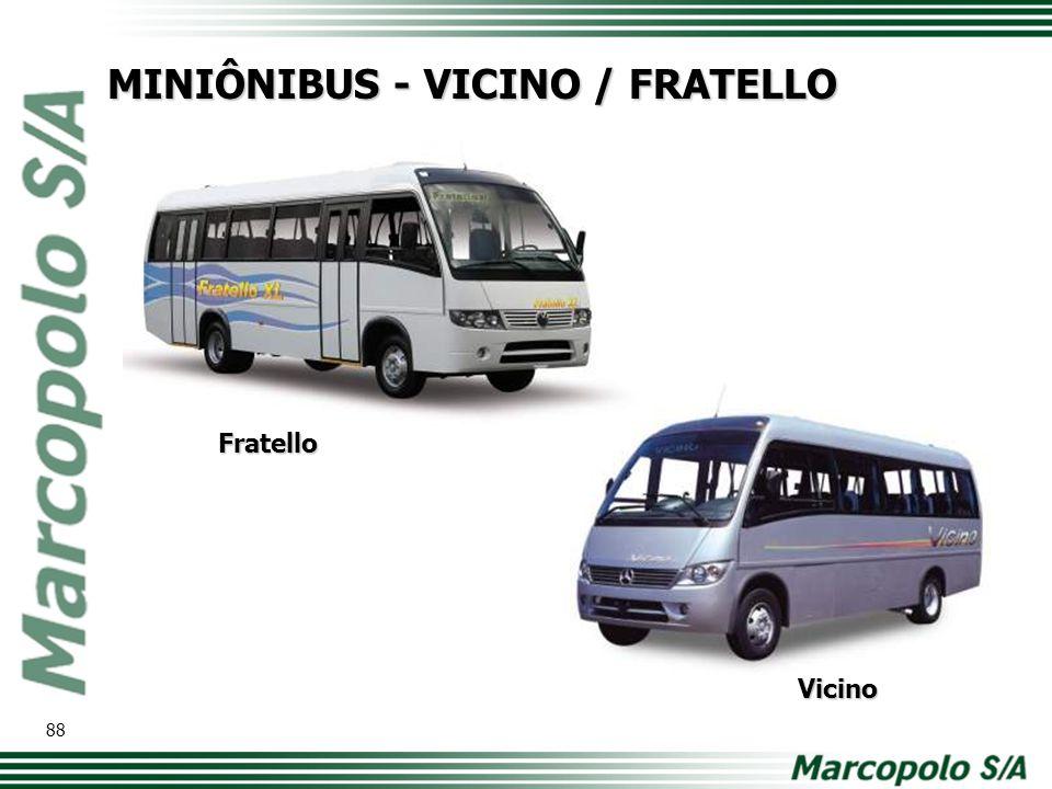 MINIÔNIBUS - VICINO / FRATELLO