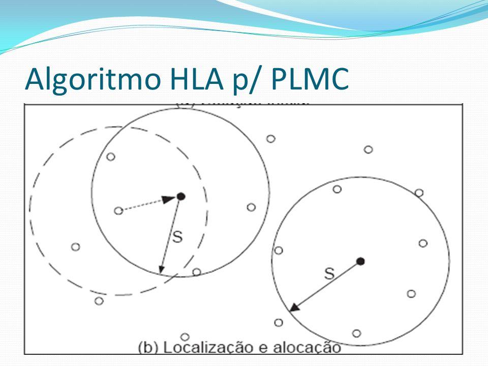 Algoritmo HLA p/ PLMC