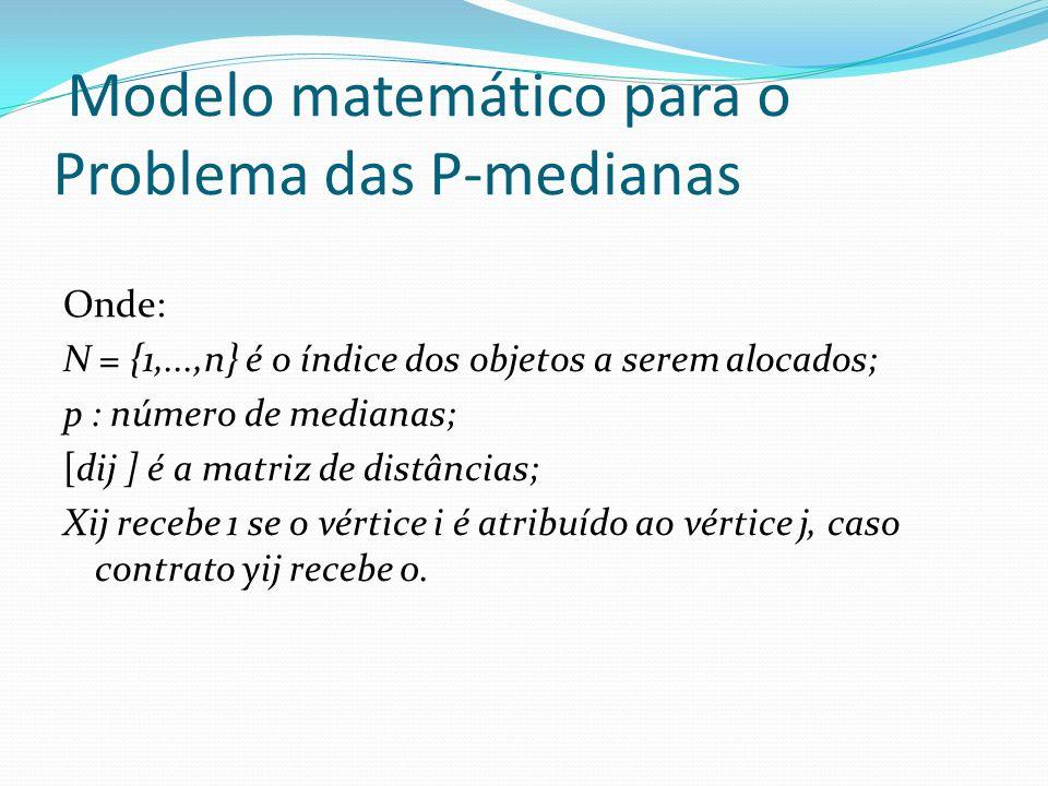 Modelo matemático para o Problema das P-medianas