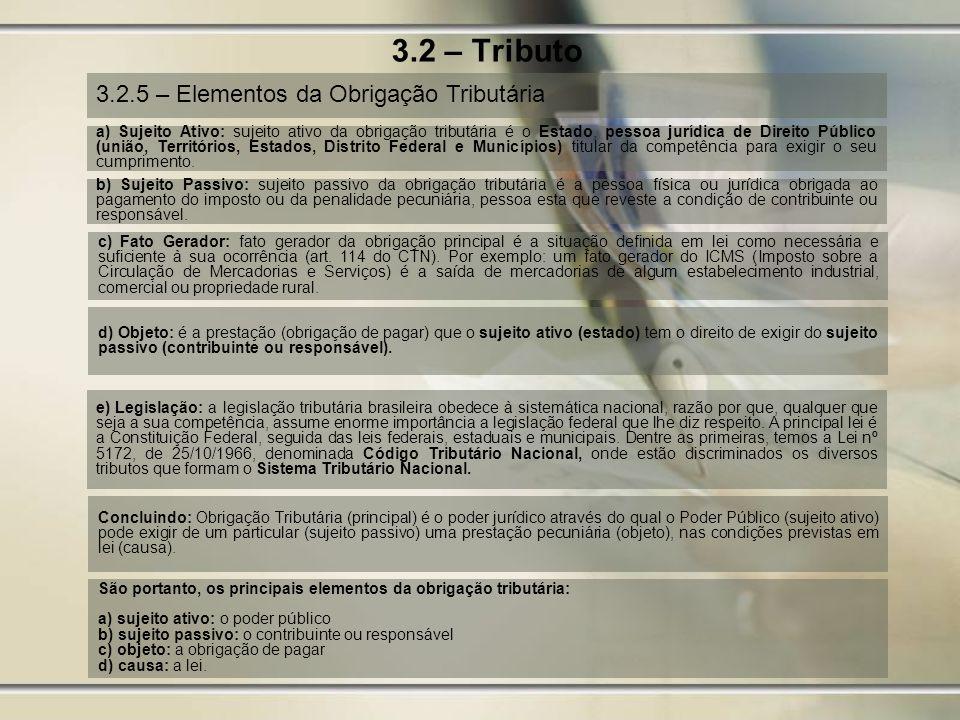 3.2 – Tributo 3.2.5 – Elementos da Obrigação Tributária
