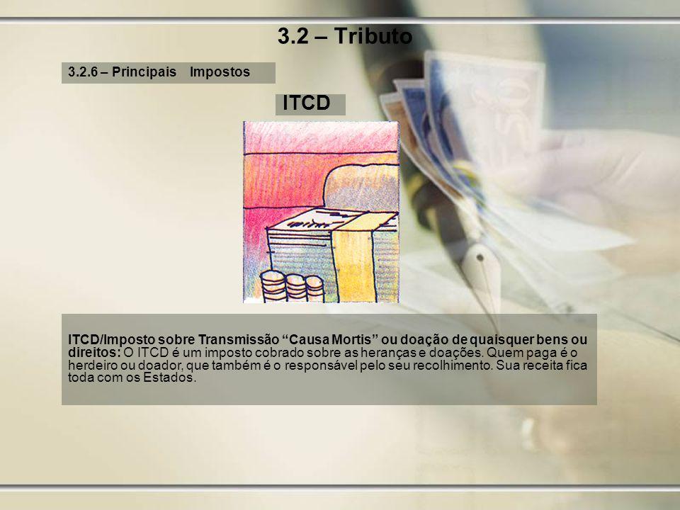 3.2 – Tributo ITCD 3.2.6 – Principais Impostos