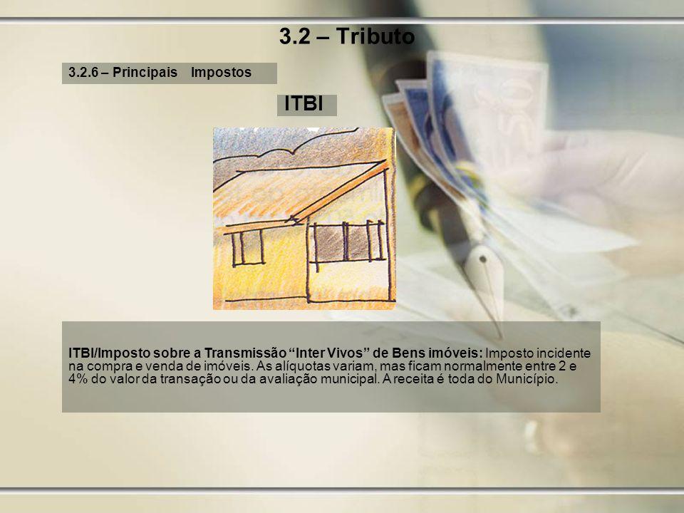3.2 – Tributo ITBI 3.2.6 – Principais Impostos