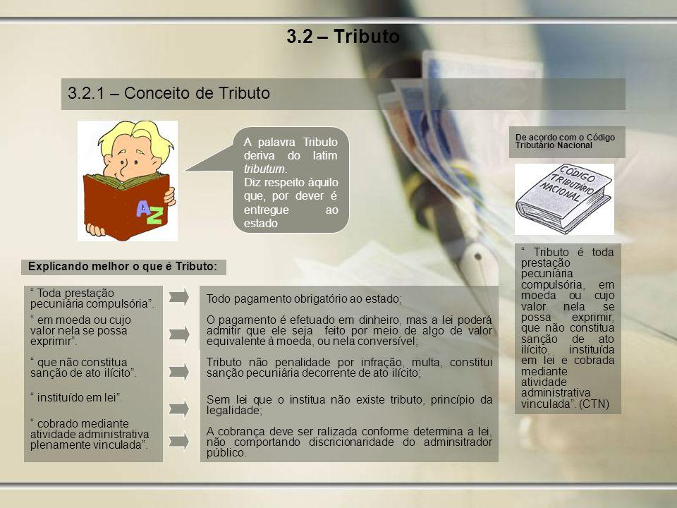 3.2 – Tributo 3.2.1 – Conceito de Tributo