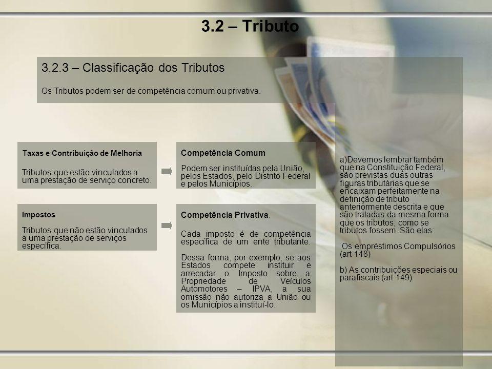 3.2 – Tributo 3.2.3 – Classificação dos Tributos