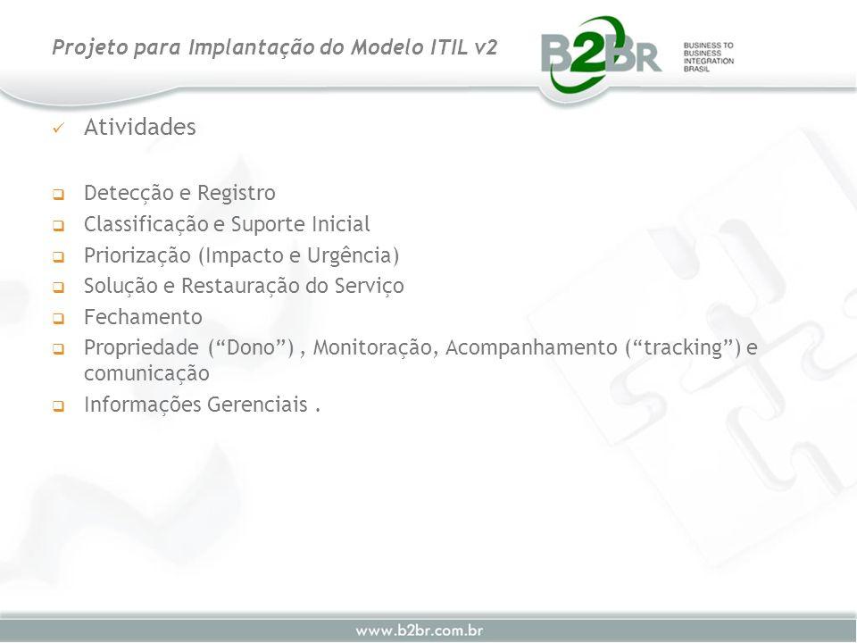 Projeto para Implantação do Modelo ITIL v2