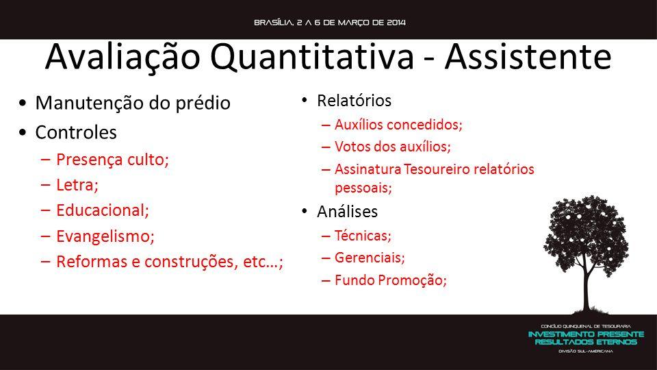 Avaliação Quantitativa - Assistente