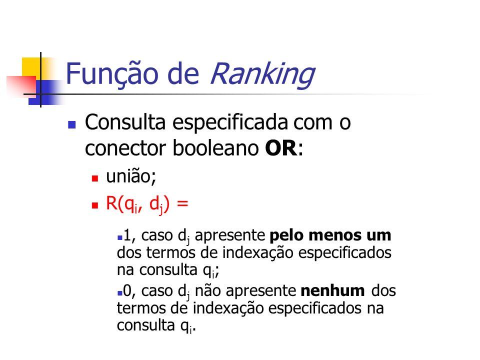 Função de Ranking Consulta especificada com o conector booleano OR: