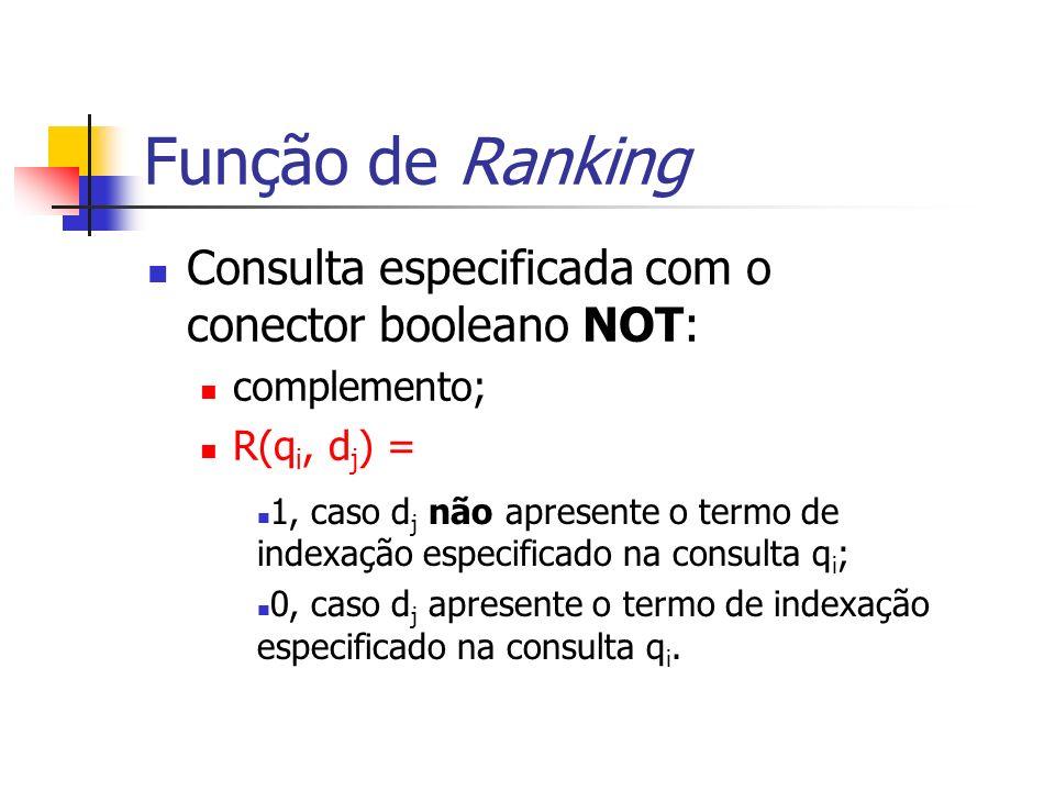 Função de Ranking Consulta especificada com o conector booleano NOT: