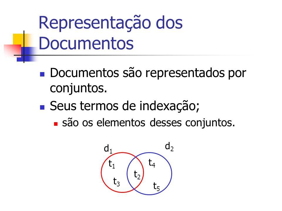 Representação dos Documentos