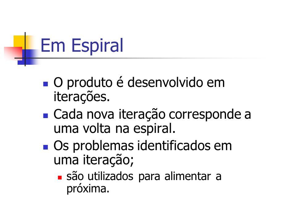 Em Espiral O produto é desenvolvido em iterações.