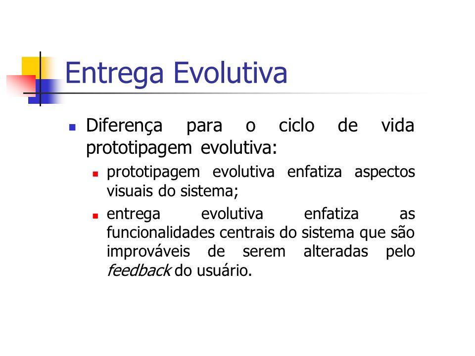 Entrega Evolutiva Diferença para o ciclo de vida prototipagem evolutiva: prototipagem evolutiva enfatiza aspectos visuais do sistema;