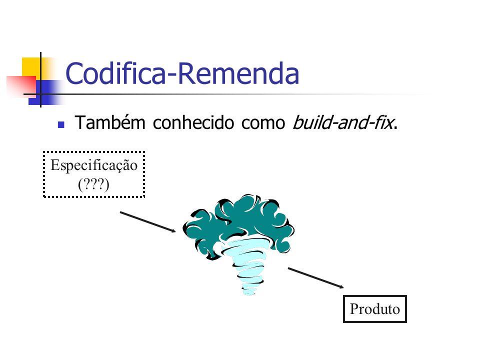 Codifica-Remenda Também conhecido como build-and-fix. Especificação