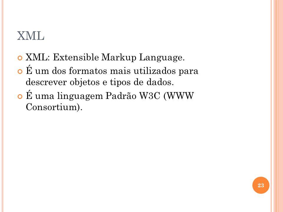 XML XML: Extensible Markup Language.