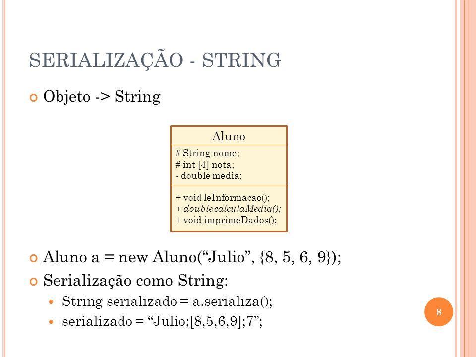SERIALIZAÇÃO - STRING Objeto -> String