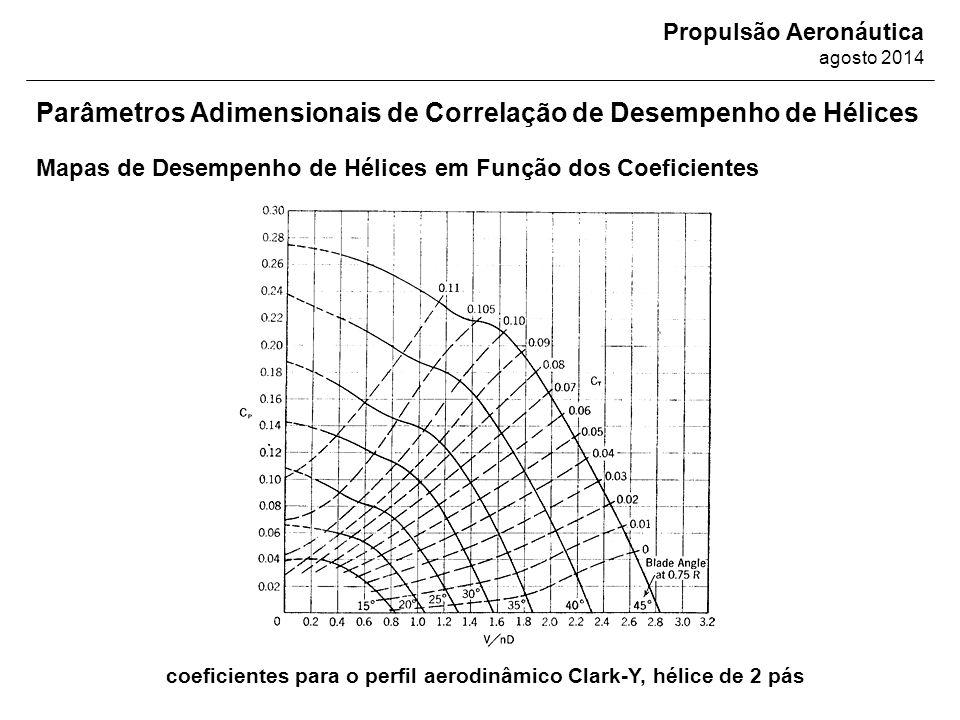 Parâmetros Adimensionais de Correlação de Desempenho de Hélices