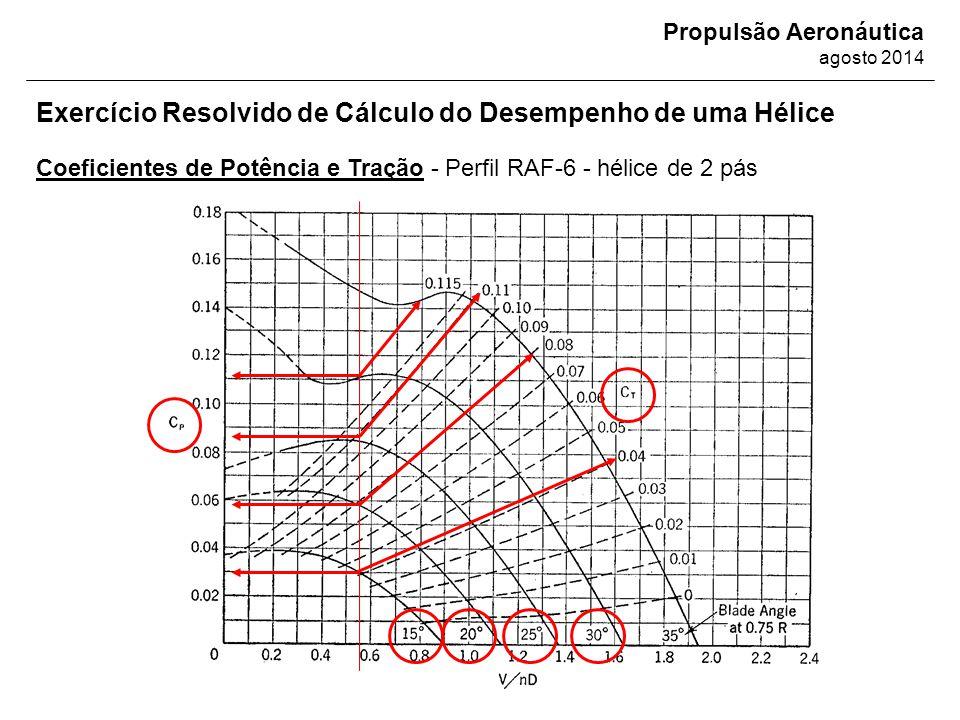 Exercício Resolvido de Cálculo do Desempenho de uma Hélice