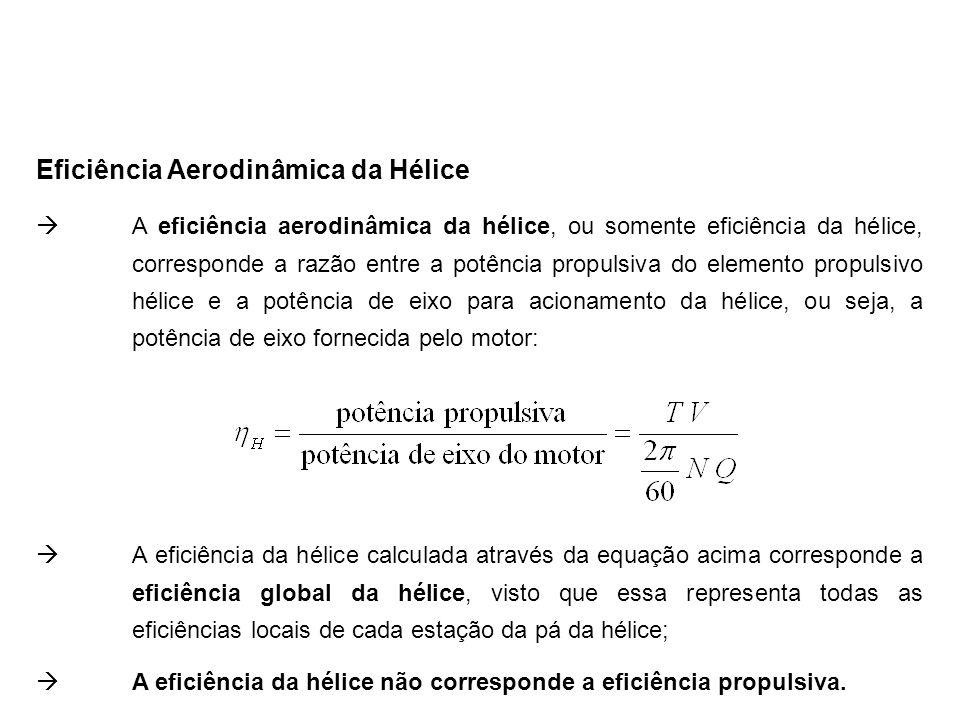 Eficiência Aerodinâmica da Hélice
