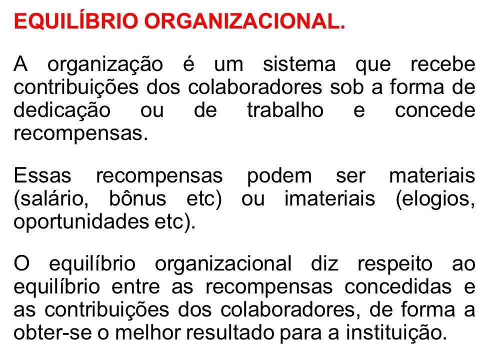 EQUILÍBRIO ORGANIZACIONAL.