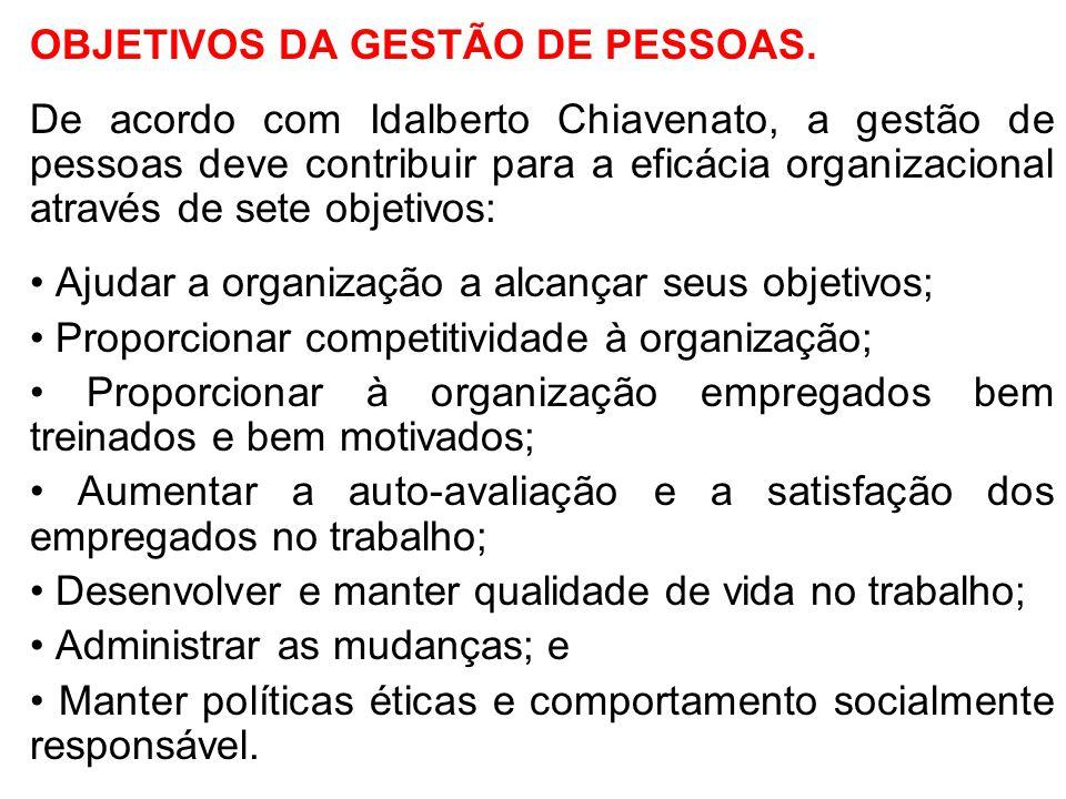 OBJETIVOS DA GESTÃO DE PESSOAS.