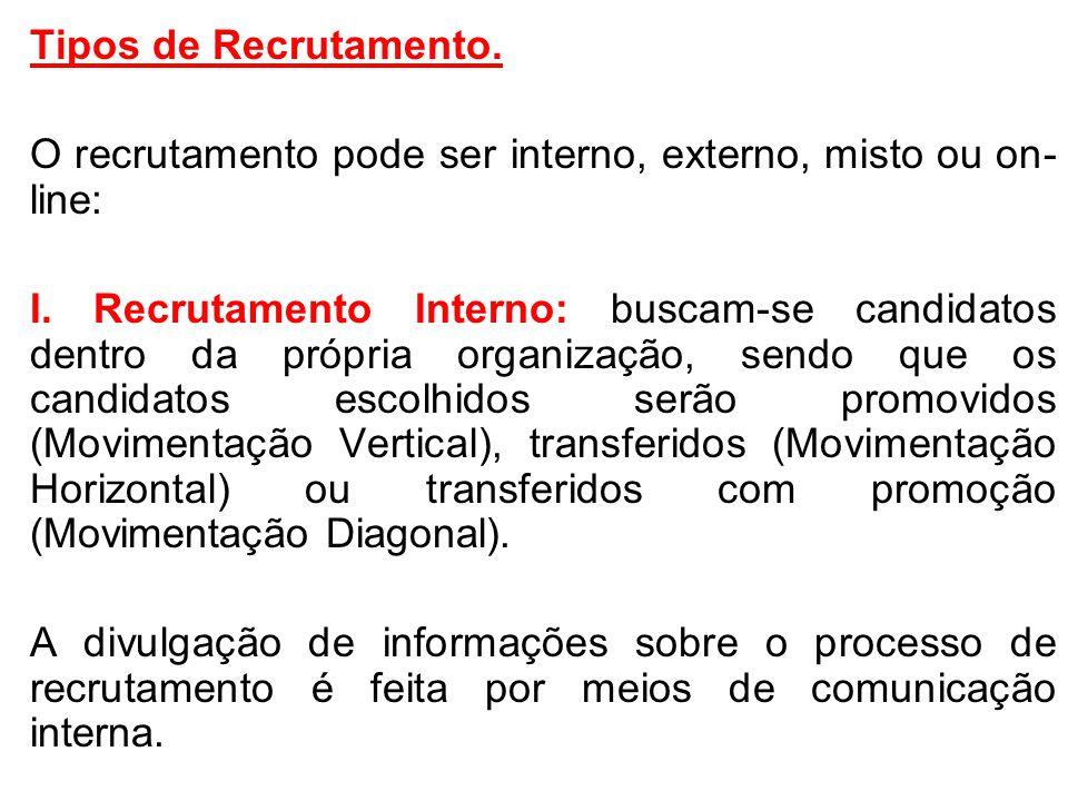 O recrutamento pode ser interno, externo, misto ou on-line: