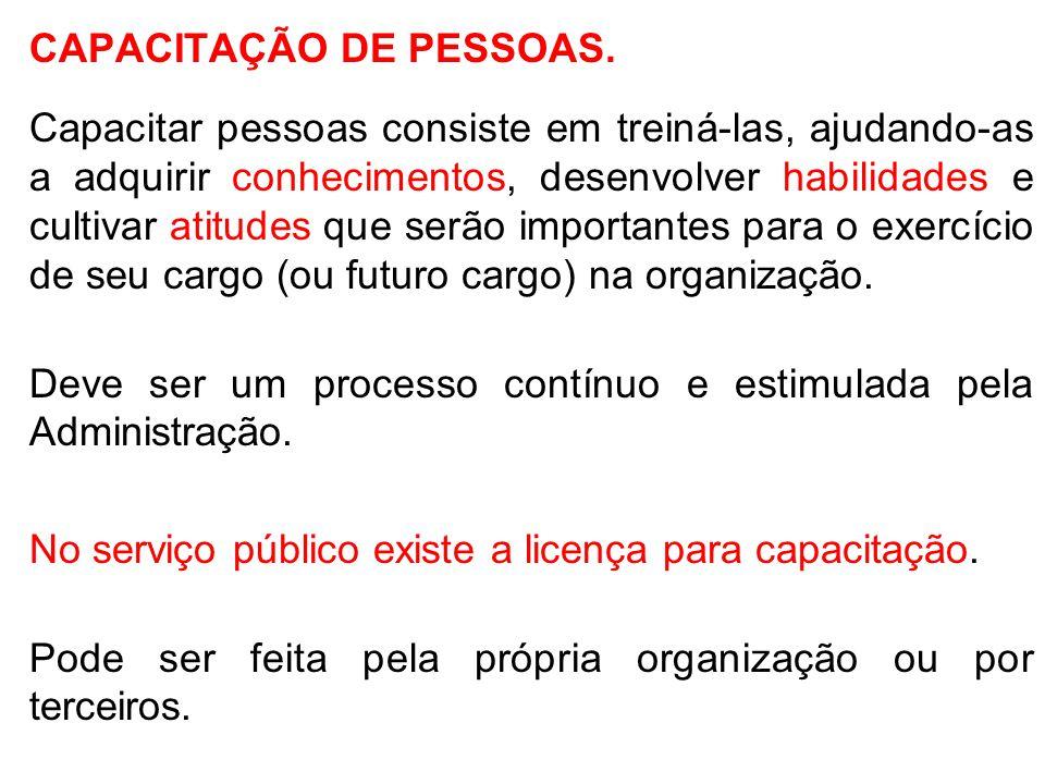 CAPACITAÇÃO DE PESSOAS.