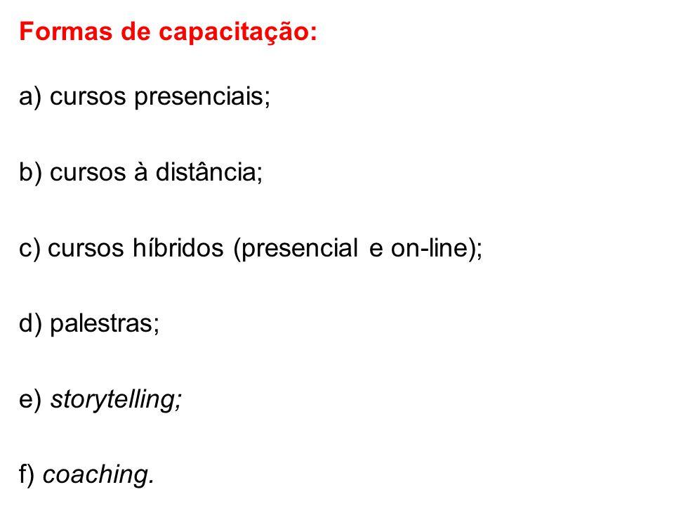 Formas de capacitação: a) cursos presenciais; b) cursos à distância;