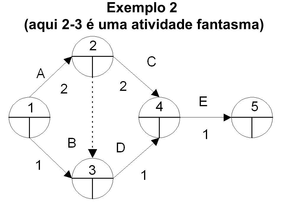 Exemplo 2 (aqui 2-3 é uma atividade fantasma)