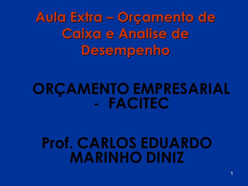 ORÇAMENTO EMPRESARIAL - FACITEC Prof. CARLOS EDUARDO MARINHO DINIZ