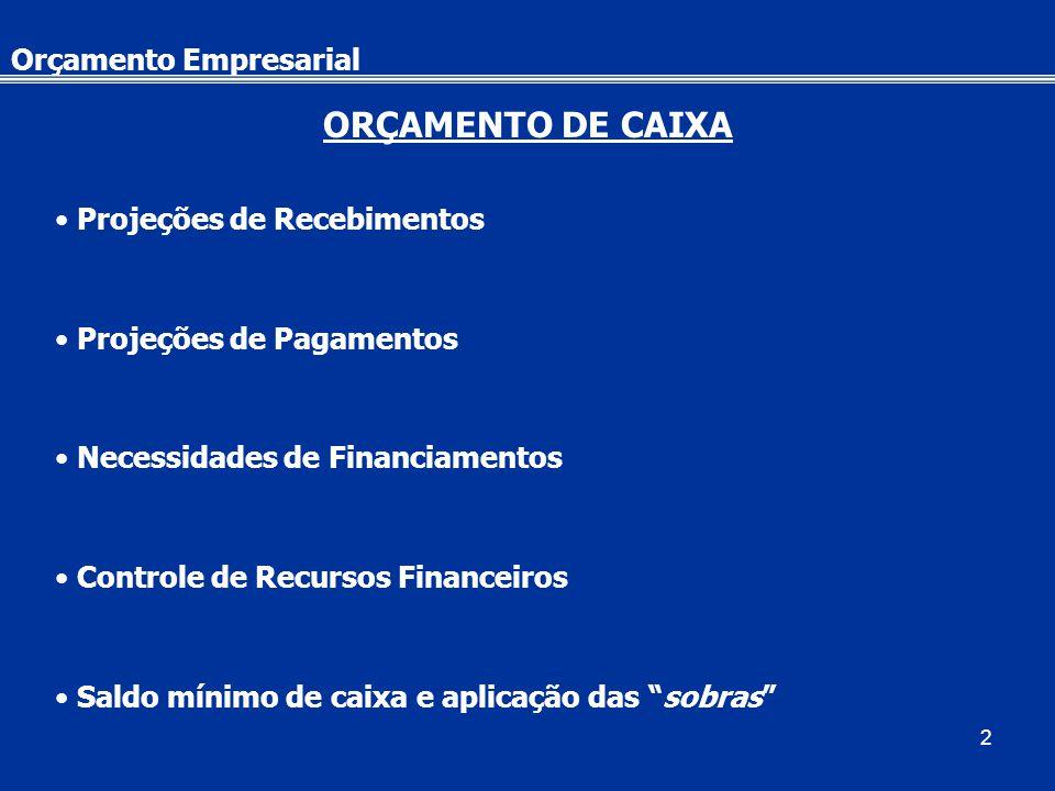 ORÇAMENTO DE CAIXA Orçamento Empresarial Projeções de Recebimentos